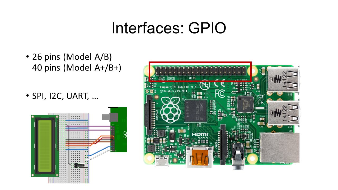 Interfaces: GPIO 26 pins (Model A/B) 40 pins (Model A+/B+) SPI, I2C, UART, …