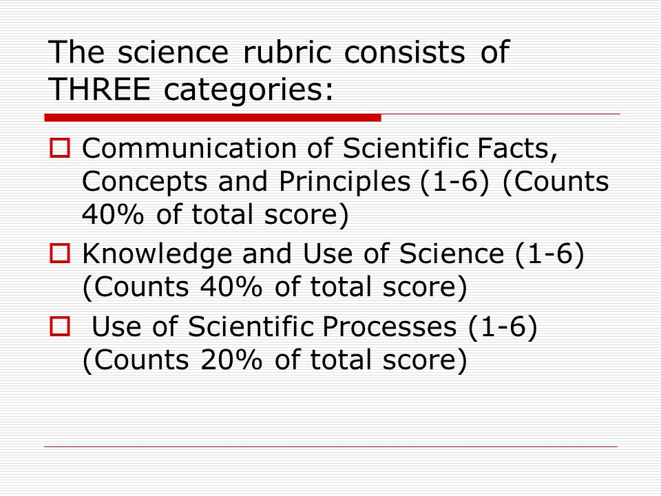 The science rubric consists of THREE categories:  Communication of Scientific Facts, Concepts and Principles (1-6) (Counts 40% of total score)  Know