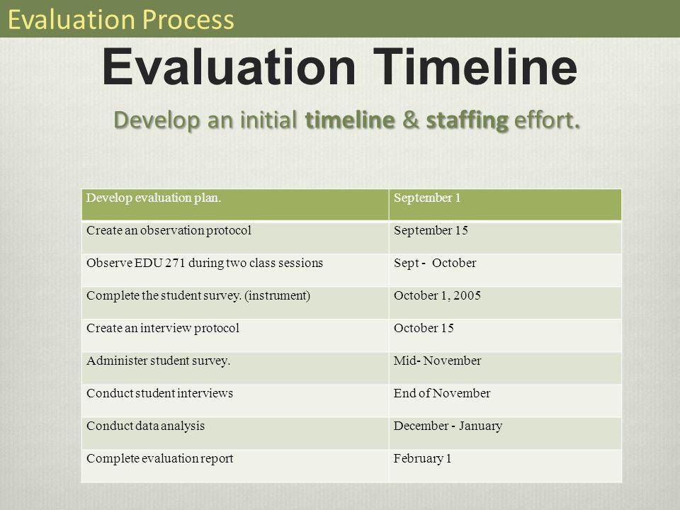 Evaluation Timeline Develop an initial timeline & staffing effort.