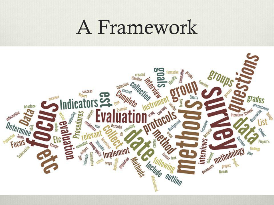 "A Framework Project Goals Focus of Evaluation Evaluation Design Overview Indicators - measures of ""success"" Data collection -Methods -Population -Proc"
