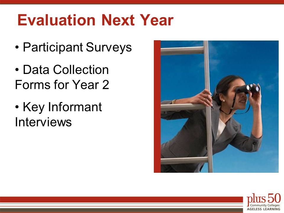 Participant Surveys Data Collection Forms for Year 2 Key Informant Interviews Evaluation Next Year