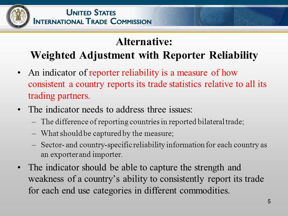 6 Reporter Reliability Index (RRI) Gehlhar (1996) developed the Reporter Reliability Index, which was also used in Wang et al.