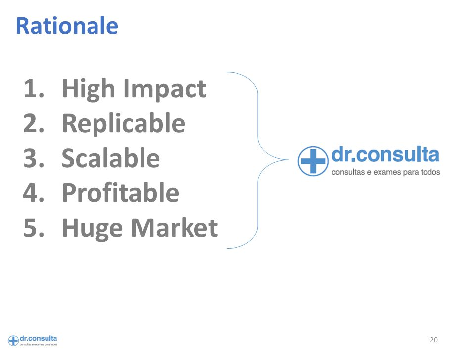 20 Rationale 1.High Impact 2.Replicable 3.Scalable 4.Profitable 5.Huge Market