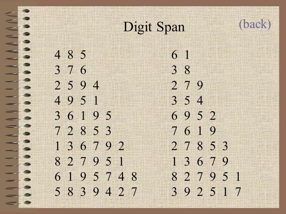 Digit Span 4 8 5 3 7 6 2 5 9 4 4 9 5 1 3 6 1 9 5 7 2 8 5 3 1 3 6 7 9 2 8 2 7 9 5 1 6 1 9 5 7 4 8 5 8 3 9 4 2 7 6 1 3 8 2 7 9 3 5 4 6 9 5 2 7 6 1 9 2 7 8 5 3 1 3 6 7 9 8 2 7 9 5 1 3 9 2 5 1 7 (back)
