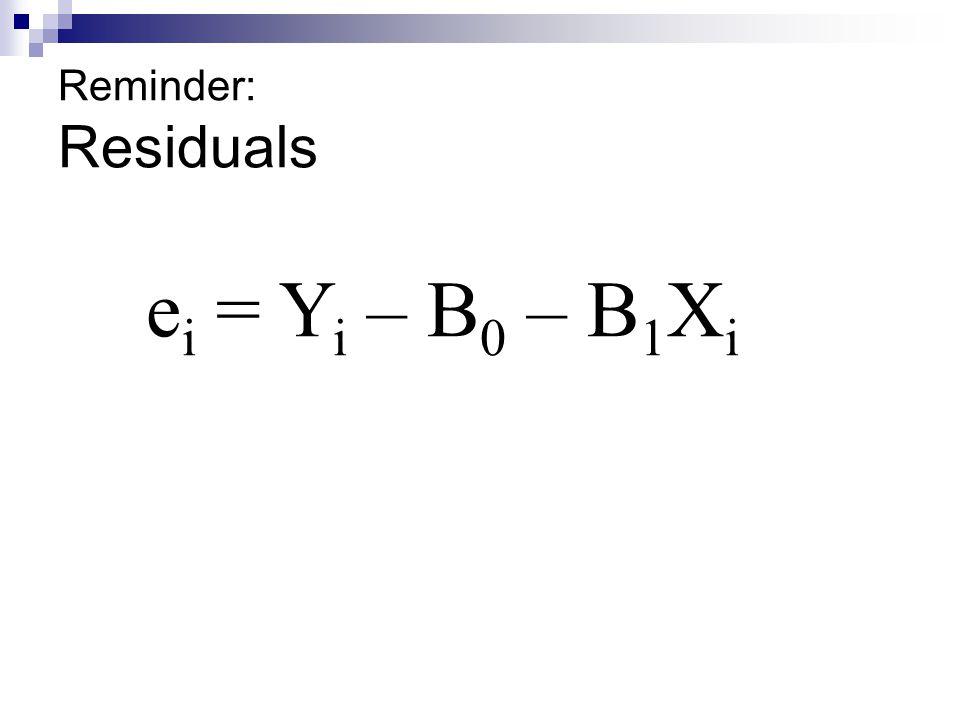 Reminder: Residuals e i = Y i – B 0 – B 1 X i