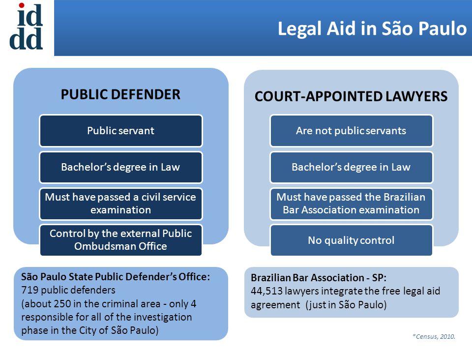 Legal Aid in São Paulo *Census, 2010.