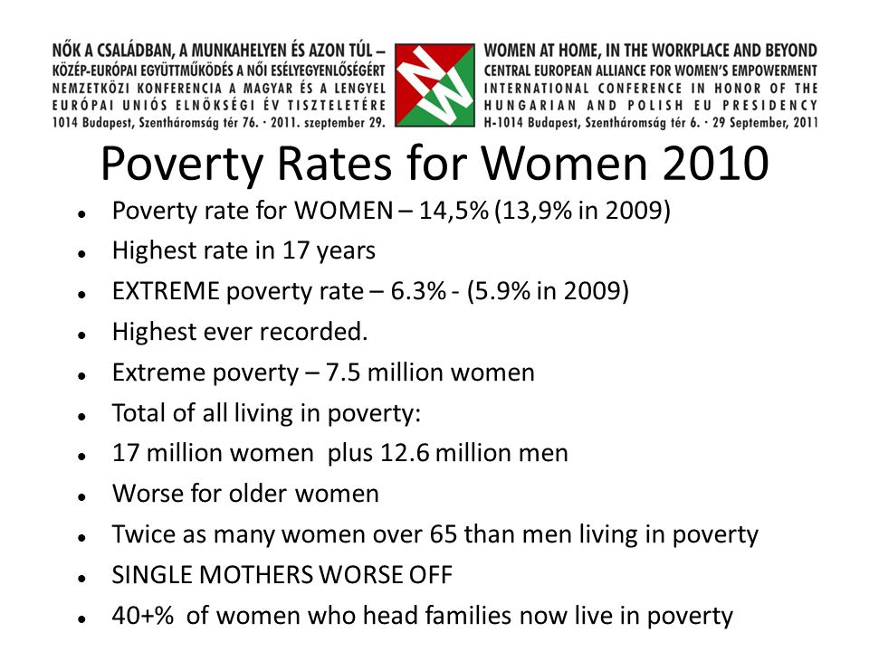 Poverty Rates for Women 2010 Poverty rate for WOMEN – 14,5% (13,9% in 2009) Highest rate in 17 years EXTREME poverty rate – 6.3% - (5.9% in 2009) Highest ever recorded.