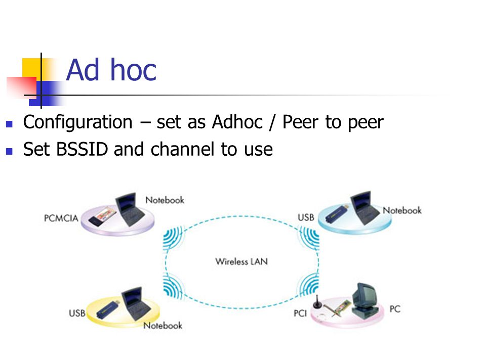 Ad hoc Configuration – set as Adhoc / Peer to peer Set BSSID and channel to use