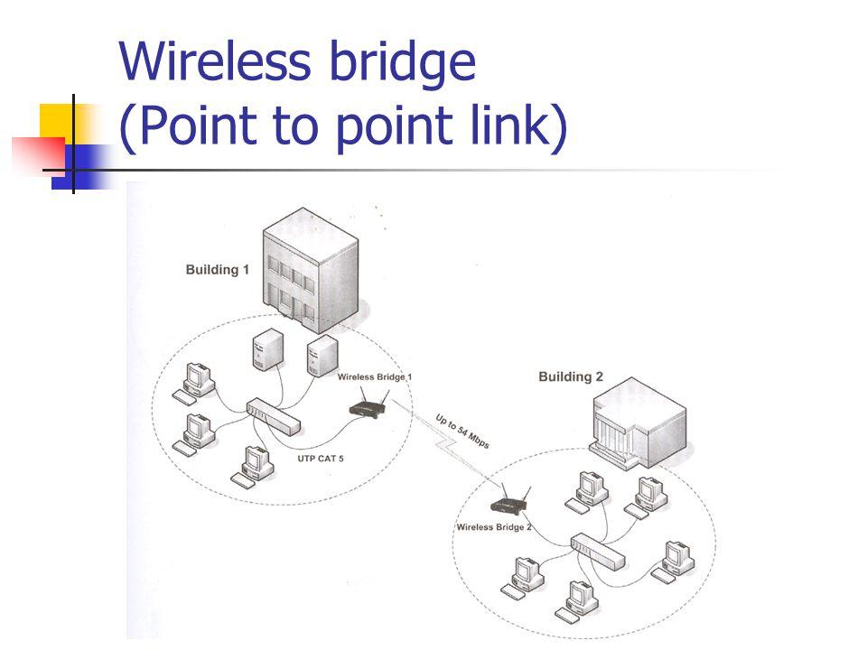 Wireless bridge (Point to point link)