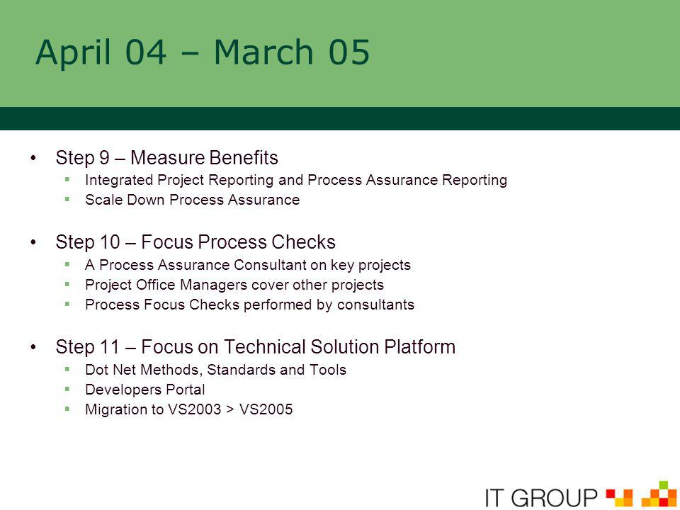 April 04 – March 05 Step 9 – Measure Benefits  Integrated Project Reporting and Process Assurance Reporting  Scale Down Process Assurance Step 10 – Focus Process Checks  A Process Assurance Consultant on key projects  Project Office Managers cover other projects  Process Focus Checks performed by consultants Step 11 – Focus on Technical Solution Platform  Dot Net Methods, Standards and Tools  Developers Portal  Migration to VS2003 > VS2005