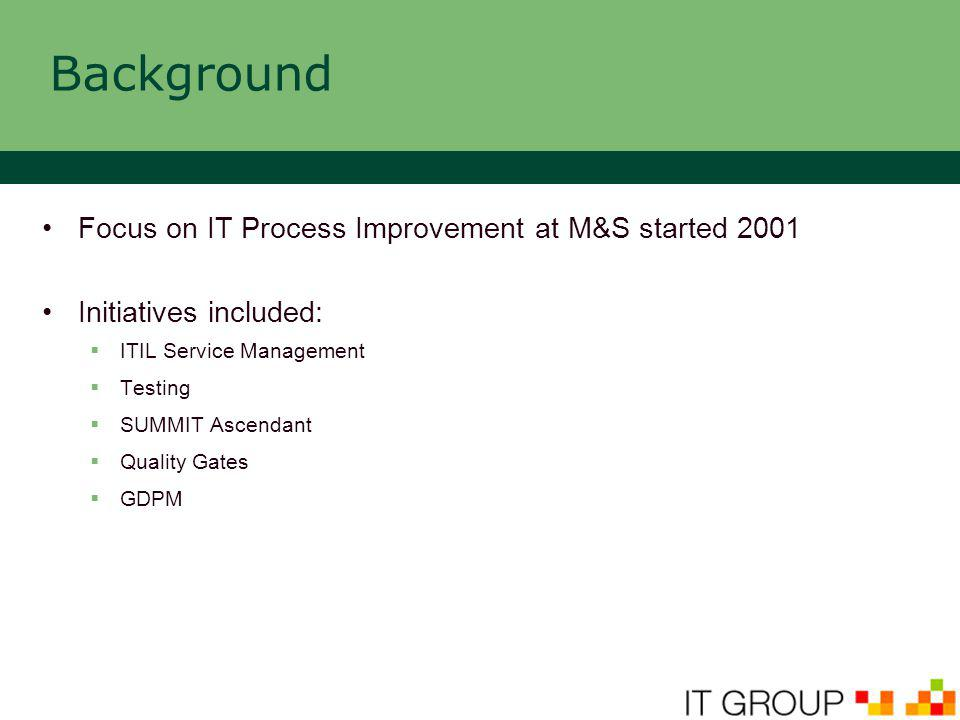 Our Environment Jan 03 Large IT Group spread over multiple sites Planned Relocation of IT Group Autonomous Solution Area Silos Experienced, empowered IT Group Mixture of Internal and External Staff Managed Service with Offsite Suppliers Process Improvement Cottage Industries Existing Methods & Standards