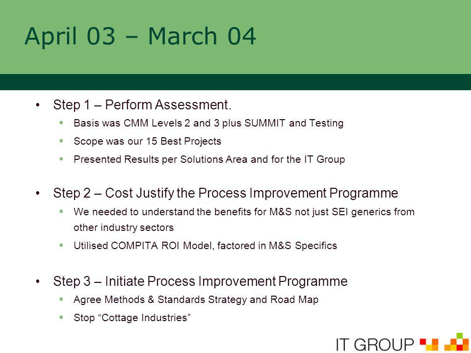 April 03 – March 04 Step 4 – Establish Methods & Standards Working Group  Process Improvement Programme Steering Group  Credible M&S Senior Managers  Both a Communication and Approval Vehicle Step 5 – Define and Publish IT Project Policies  Tested and Demonstrated IT Management Commitment  Tested ability of MSWG to work together and collaborate  Policies Assurance gave immediate step change Step 6 – Define Structure of Process Asset Library  Templates agreed for all Process Assets  SharePoint Site created for Communication and Deployment
