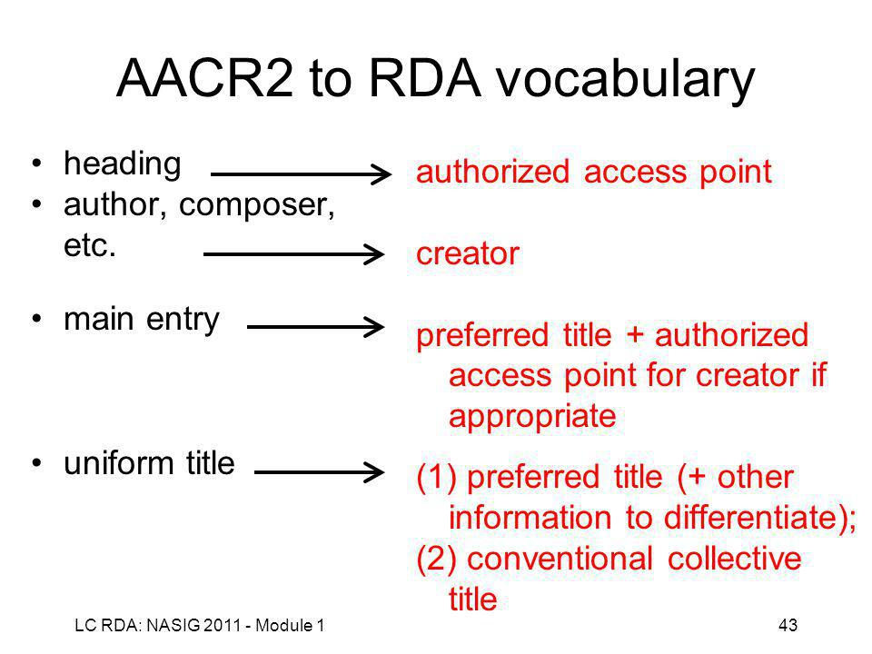 LC RDA: NASIG 2011 - Module 143 AACR2 to RDA vocabulary heading author, composer, etc.