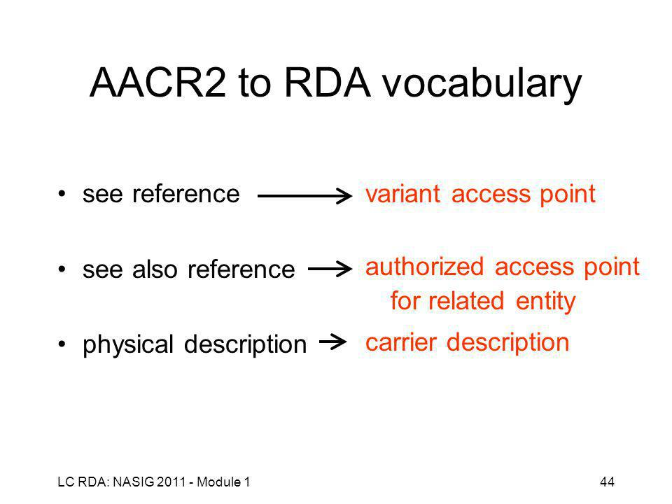 LC RDA: NASIG 2011 - Module 144 AACR2 to RDA vocabulary see reference see also reference physical description variant access point authorized access point for related entity carrier description