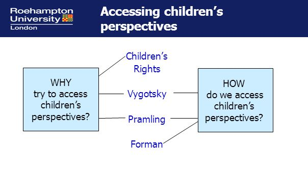 Accessing children's perspectives Children's Rights Vygotsky Pramling Forman try to access children's perspectives.