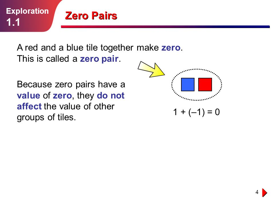4 Zero Pairs A red and a blue tile together make zero. This is called a zero pair. Because zero pairs have a value of zero, they do not affect the val