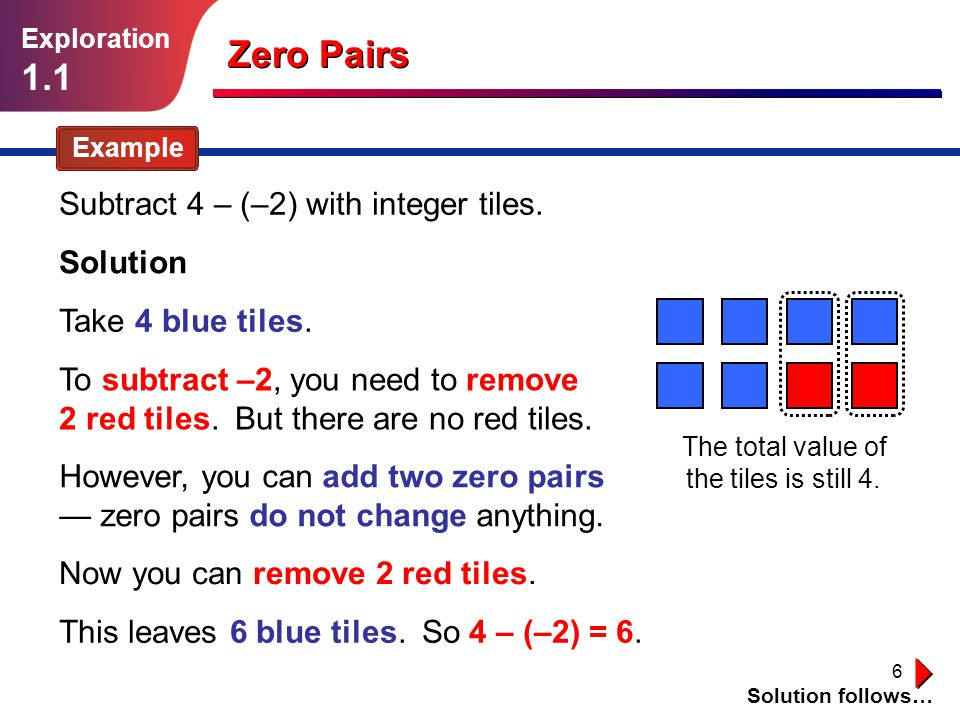 6 Zero Pairs Example Subtract 4 – (–2) with integer tiles.