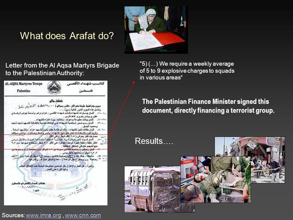Sources: www.imra.org, www.cnn.comwww.imra.orgwww.cnn.com What does Arafat do.