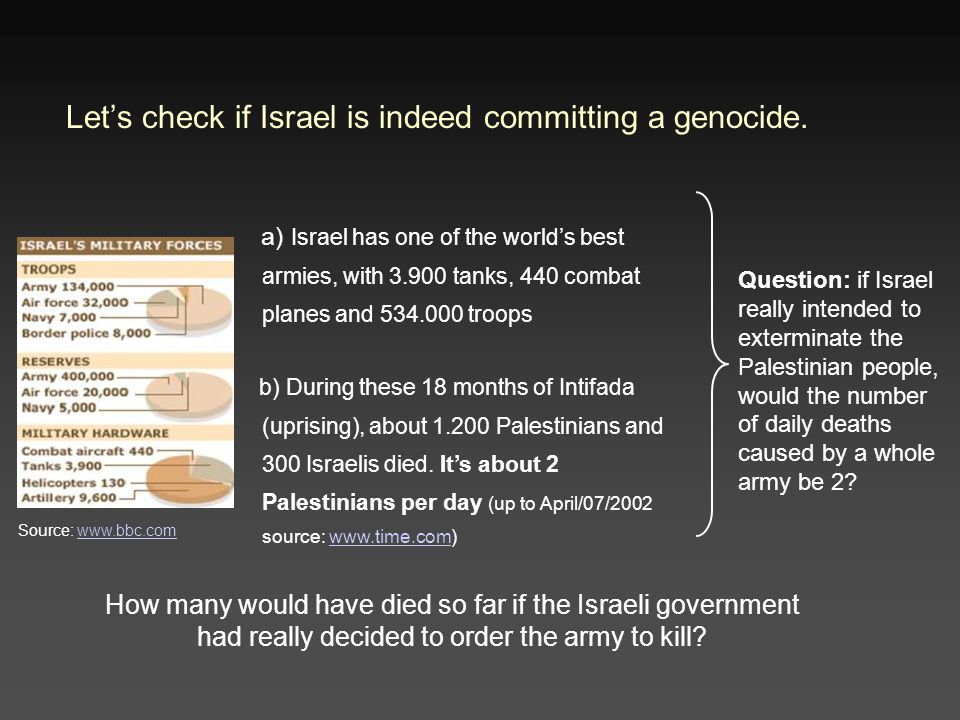Let's compare some historical events with the current Intifada.