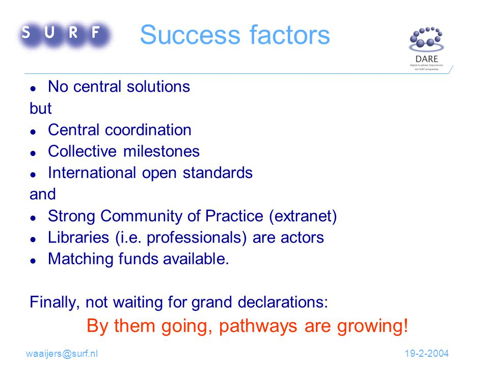 19-2-2004waaijers@surf.nl Success factors No central solutions but Central coordination Collective milestones International open standards and Strong