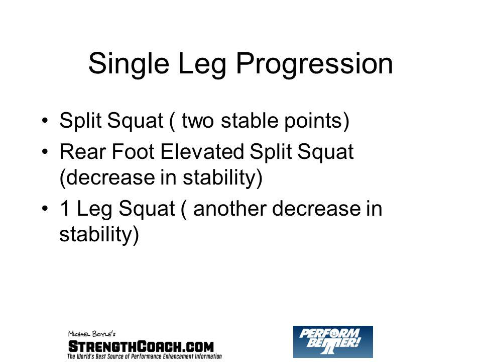 Single Leg Progression Split Squat ( two stable points) Rear Foot Elevated Split Squat (decrease in stability) 1 Leg Squat ( another decrease in stability)