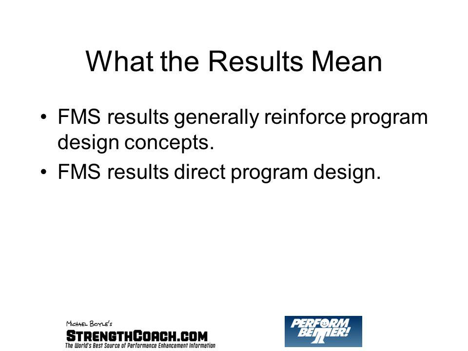 A well designed program yields good FMS scores.