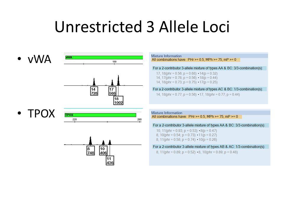 Unrestricted 3 Allele Loci vWA TPOX