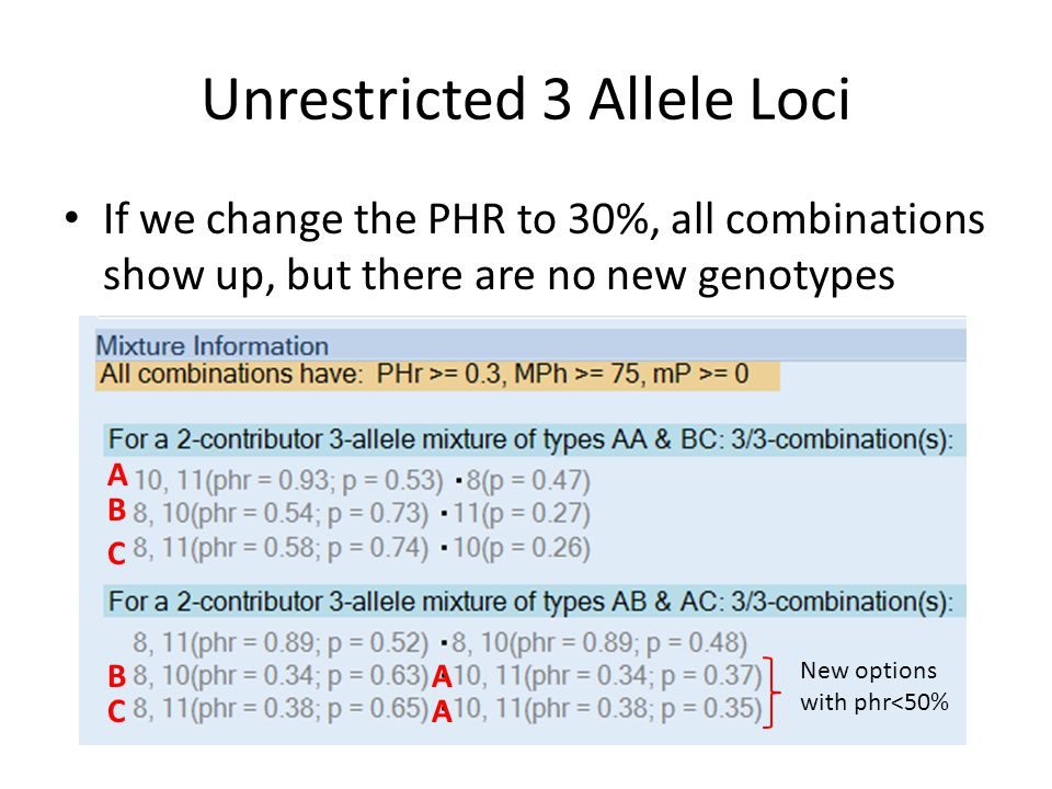 Unrestricted 3 Allele Loci If we change the PHR to 30%, all combinations show up, but there are no new genotypes New options with phr<50% A AB B A C C