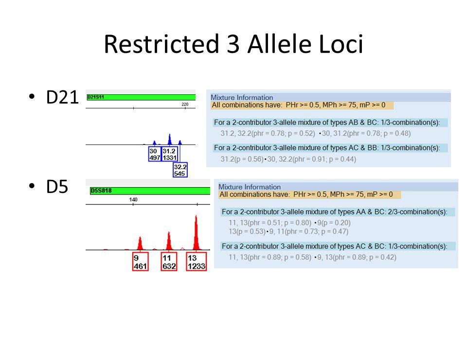 Restricted 3 Allele Loci D21 D5