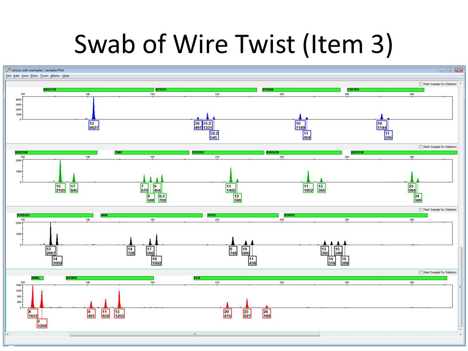 Swab of Wire Twist (Item 3)