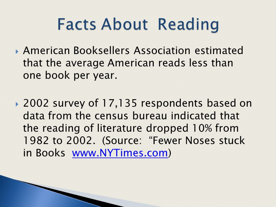  American Booksellers Association estimated that the average American reads less than one book per year.