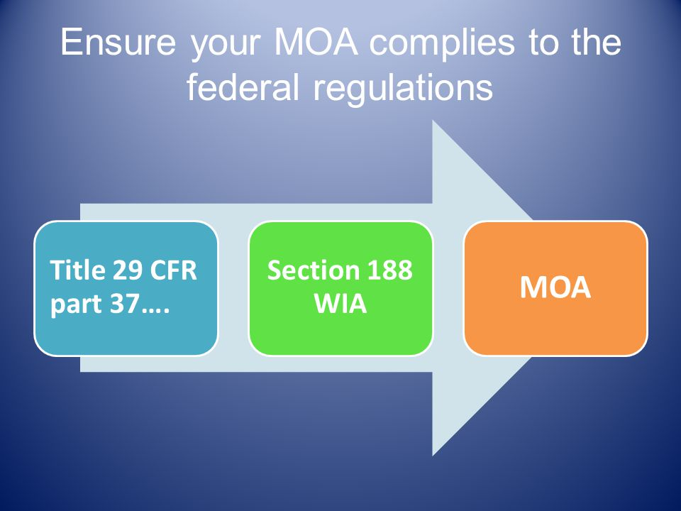 Analyze/review your state's activity for compliance Data Analysis Monitor Training Compliance Technical Assistance Visit