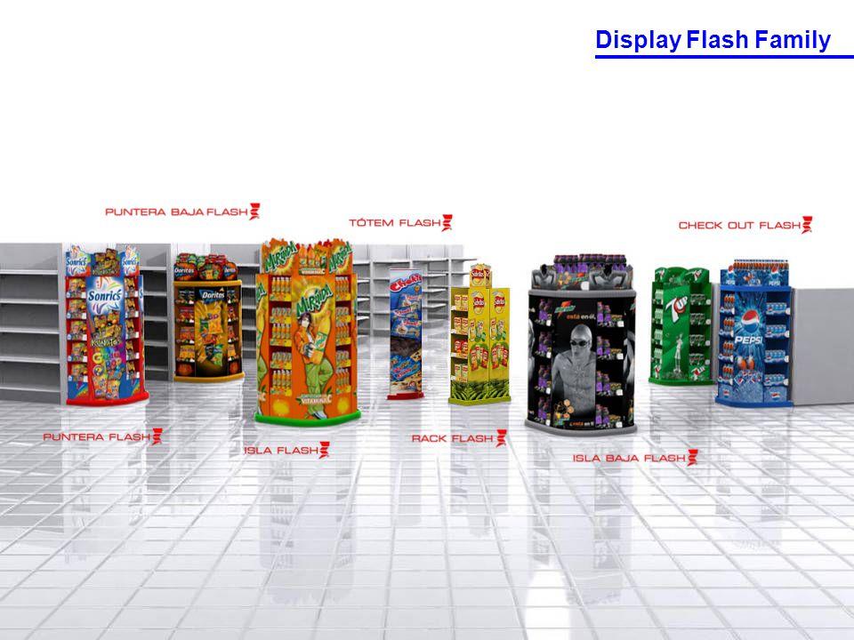 Display Flash Family