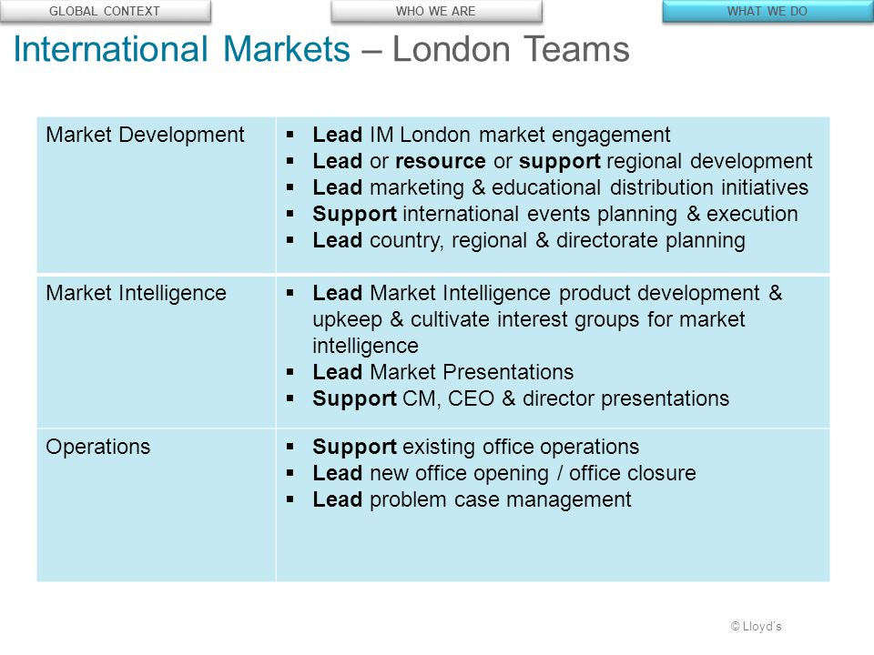 © Lloyd's Market Development  Lead IM London market engagement  Lead or resource or support regional development  Lead marketing & educational dist