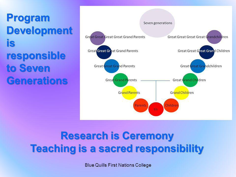 Program Development is responsible to Seven Generations Research is Ceremony Teaching is a sacred responsibility