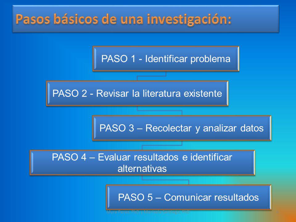 PASO 1 - Identificar problema PASO 2 - Revisar la literatura existente PASO 3 – Recolectar y analizar datos PASO 4 – Evaluar resultados e identificar alternativas PASO 5 – Comunicar resultados 4Myra Perez, PhD y Marisela Santiago, PhD