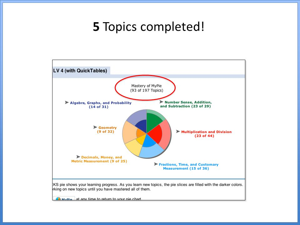 5 Topics completed!