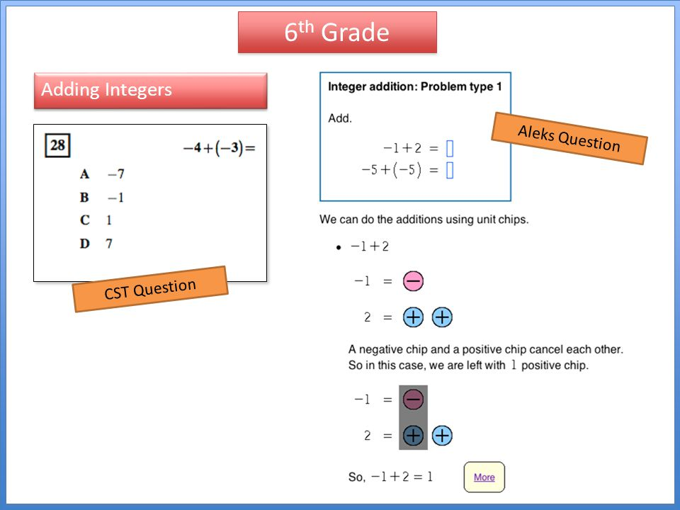 6 th Grade Adding Integers CST Question Aleks Question