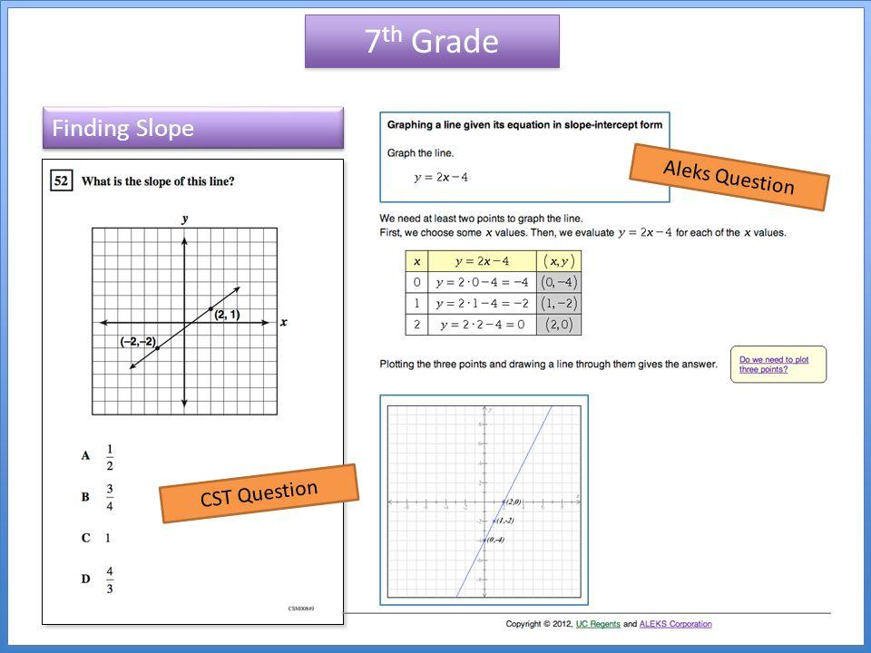 7 th Grade Finding Slope CST Question Aleks Question