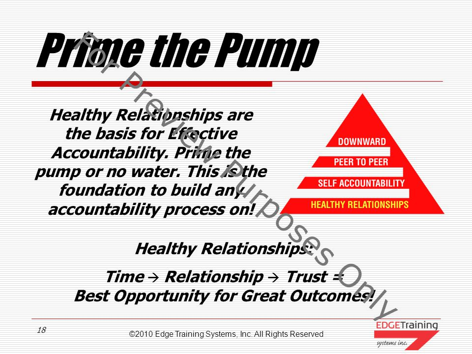 ©2010 Edge Training Systems, Inc. All Rights Reserved 17 Steps to Effective Accountability 1.Examine or Establish Relationship 2.Self Accountability (
