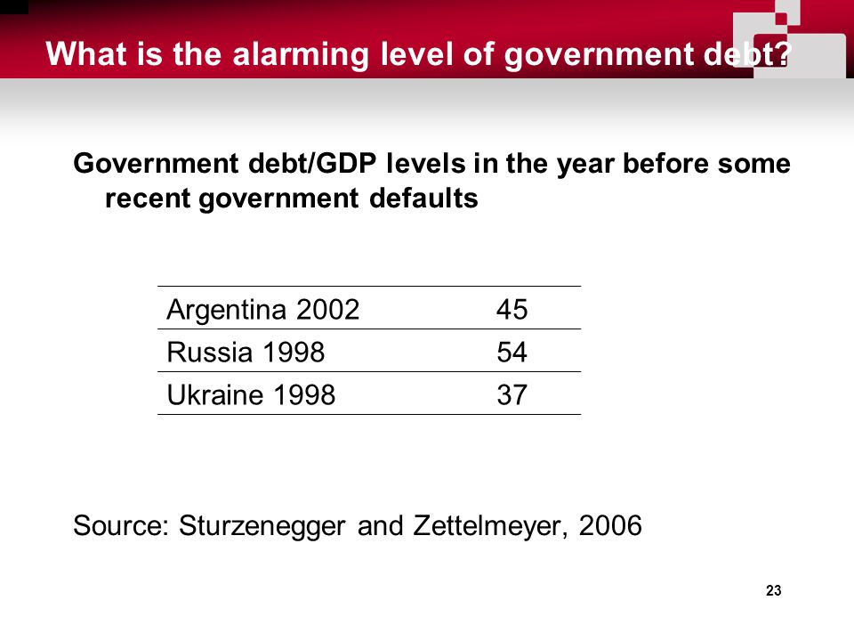 What is the alarming level of government debt.