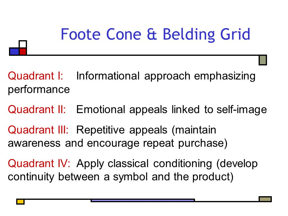 Foote Cone & Belding Grid Quadrant I: Informational approach emphasizing performance Quadrant II: Emotional appeals linked to self-image Quadrant III: Repetitive appeals (maintain awareness and encourage repeat purchase) Quadrant IV: Apply classical conditioning (develop continuity between a symbol and the product)