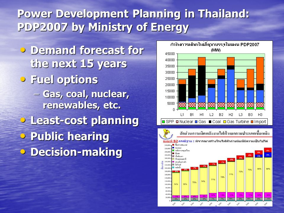 Power Development Planning in Thailand: PDP2007 by Ministry of Energy Demand forecast for the next 15 years Demand forecast for the next 15 years Fuel