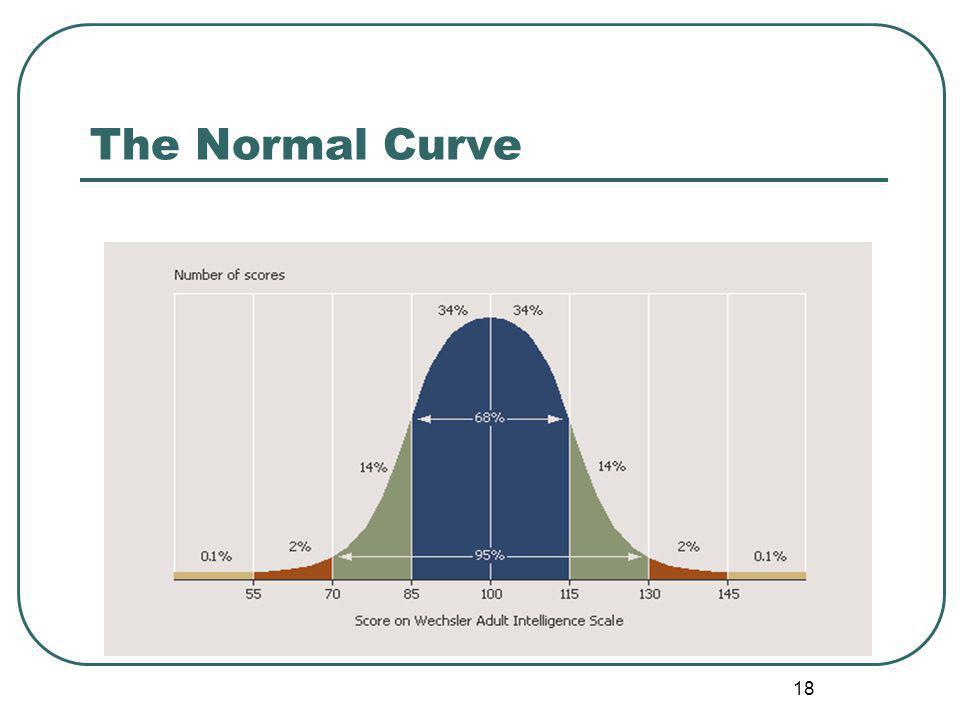 The Normal Curve 18