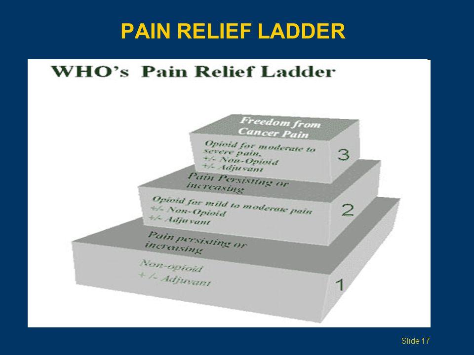 PAIN RELIEF LADDER Slide 17