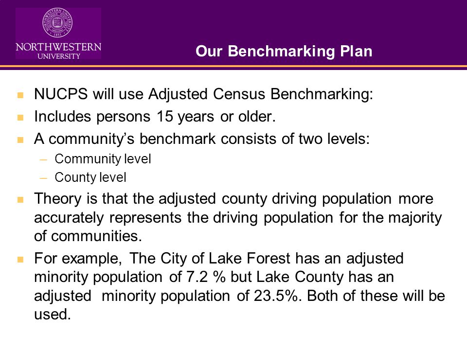 Our Benchmarking Plan NUCPS will use Adjusted Census Benchmarking: Includes persons 15 years or older.