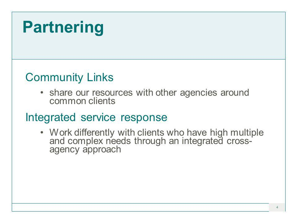 4 Partnering Community Links share our resources with other agencies around common clients Integrated service response Work differently with clients who have high multiple and complex needs through an integrated cross- agency approach