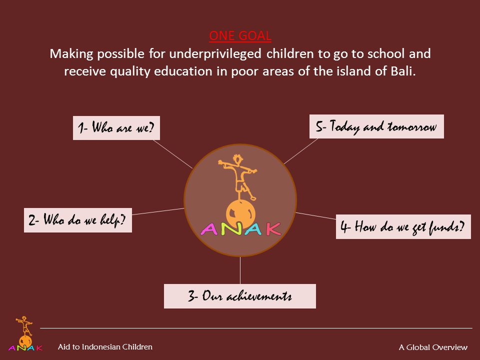 Aid to Indonesian Children A Global Overview ONE GOAL Making possible for underprivileged children to go to school and receive quality education in poor areas of the island of Bali.