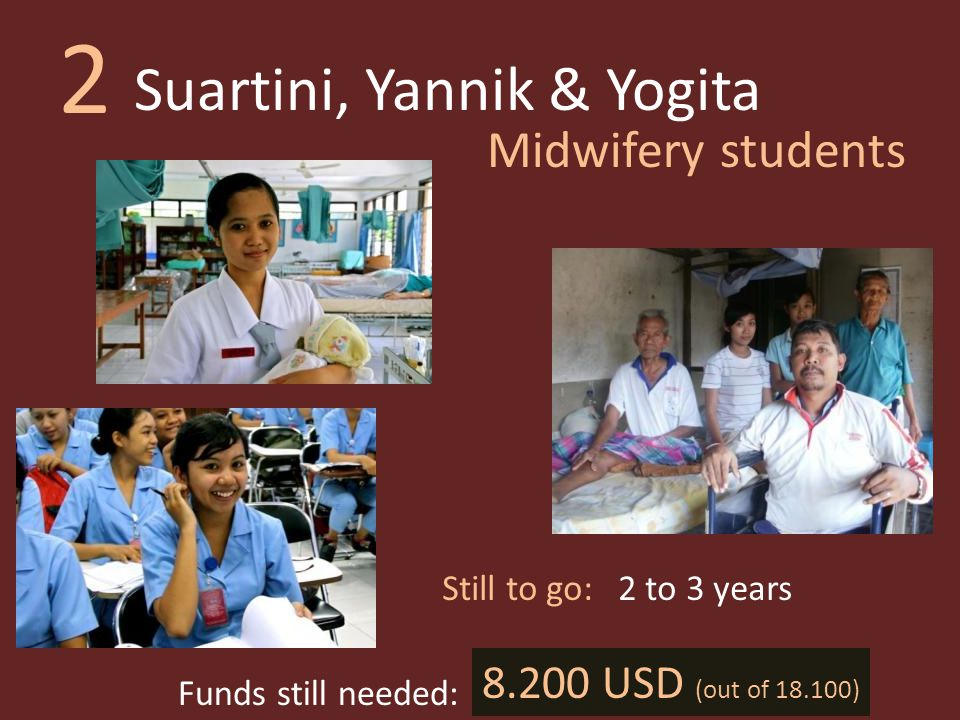 Suartini, Yannik & Yogita Midwifery students Still to go:2 to 3 years Funds still needed: 8.200 USD (out of 18.100) 2