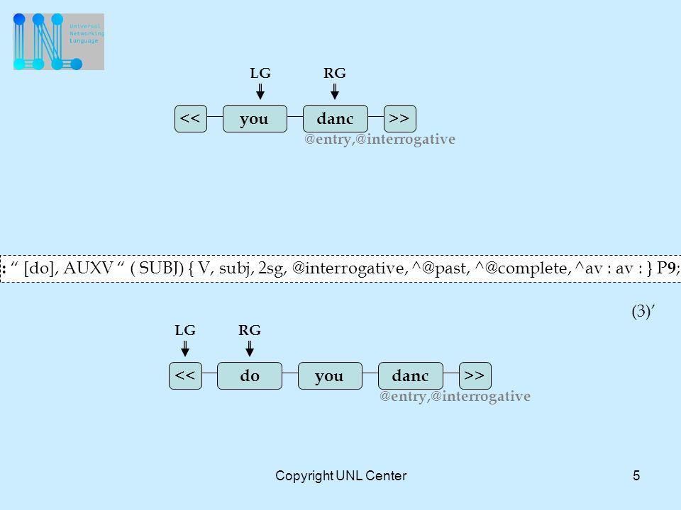 Copyright UNL Center5 : [do], AUXV ( SUBJ) { V, subj, 2sg, @interrogative, ^@past, ^@complete, ^av : av : } P 9 ; (3)' LGRG >><< @entry,@interrogative dancyou LGRG >><< @entry,@interrogative dancyou do